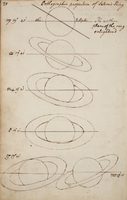 Diagramas del planeta Saturno, 1759, por el astrónomo Sir William Herschel